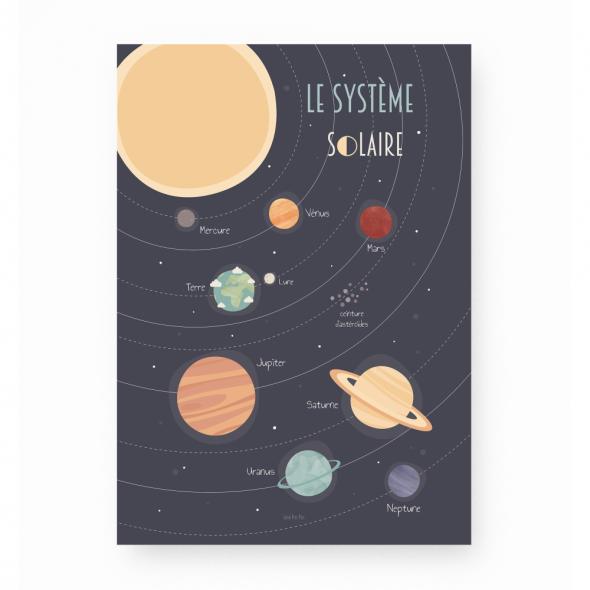 Affiche - Le système solaire